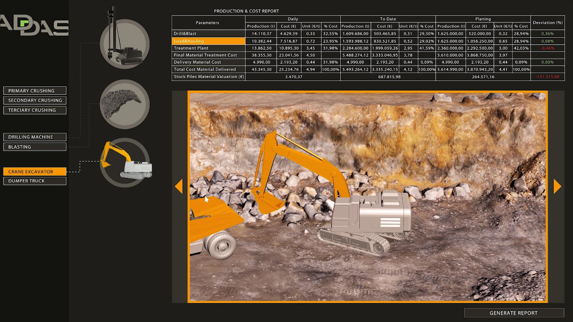 Crane Excavator